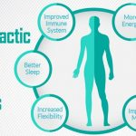 Finding Treatment from the Best Chiropractors